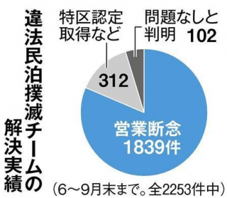 産経新聞平成30年11月13日朝刊